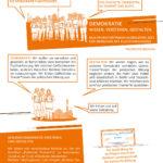 Politische Bildung für und mit Menschen mit Fluchterfahrung